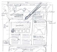 Почему Вам нужен новый сайт, или как удержать потенциального клиента?