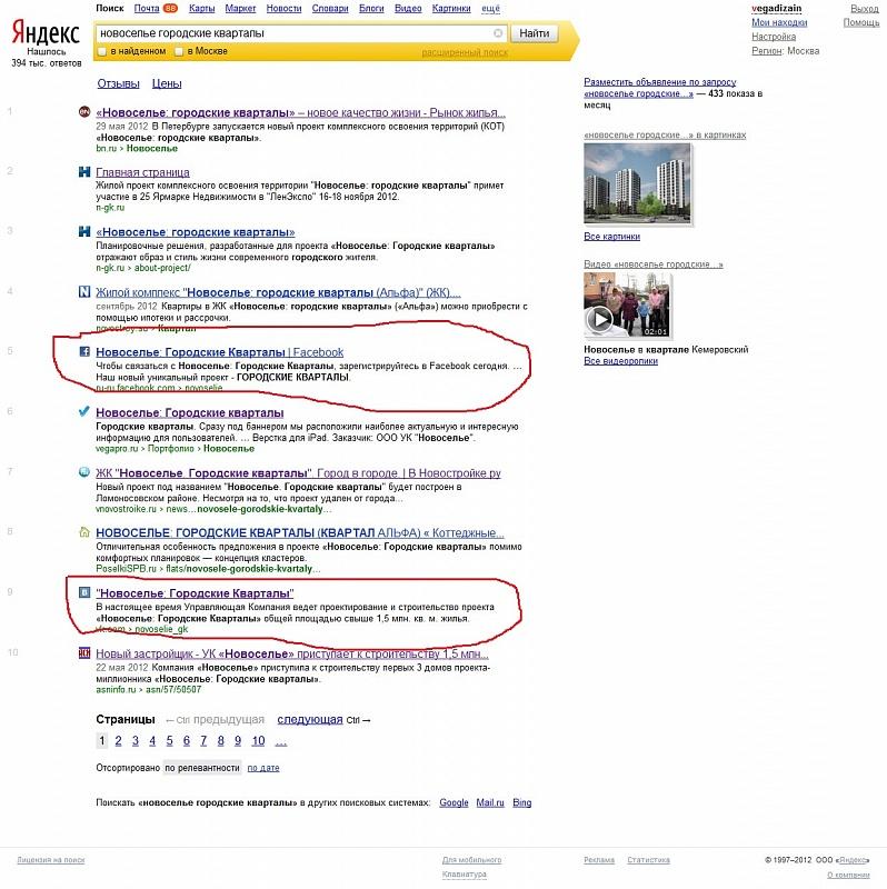 Социальные сети в результатах поиска поисковой системы Яндекс